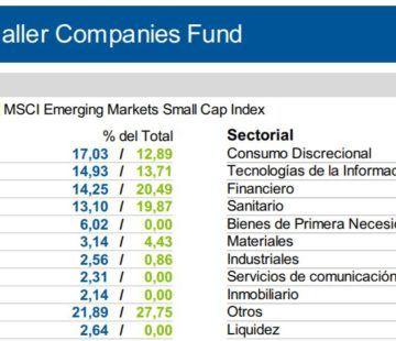 Cartera Templeton Emerging Smaller Companies